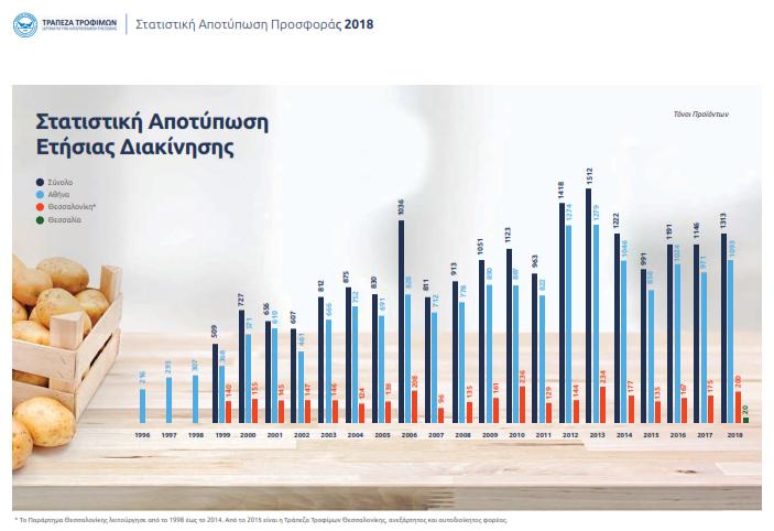 FoodBank_Statistics2018_248x17cm_low(10)_004