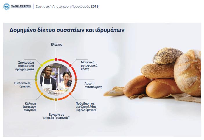 FoodBank_Statistics2018_248x17cm_low(10)_009