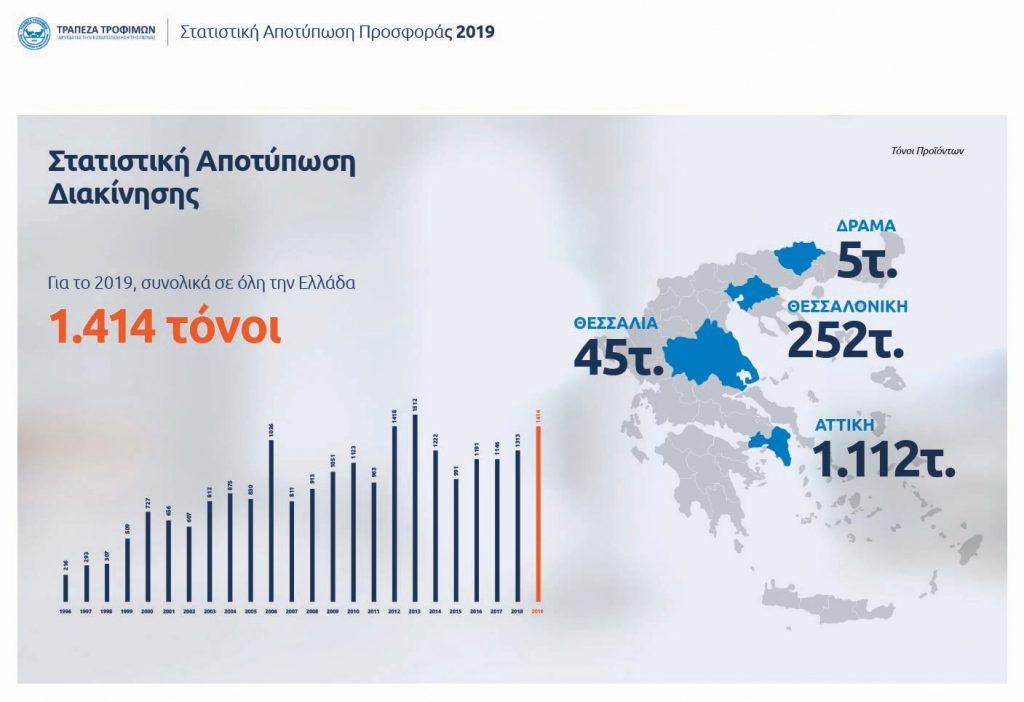 apotiposi-2019-05