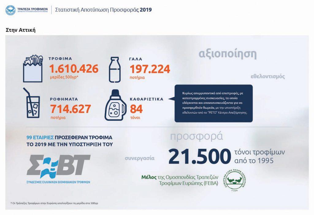 apotiposi-2019-06