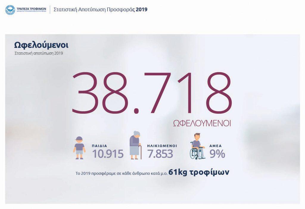 apotiposi-2019-09