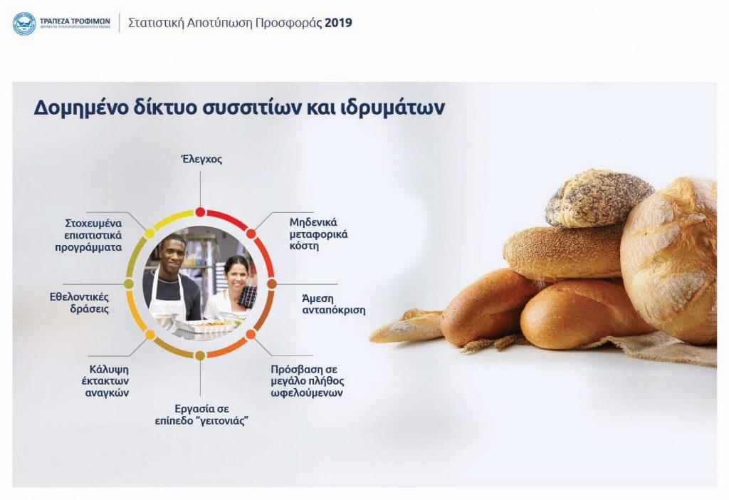 apotiposi-2019-10