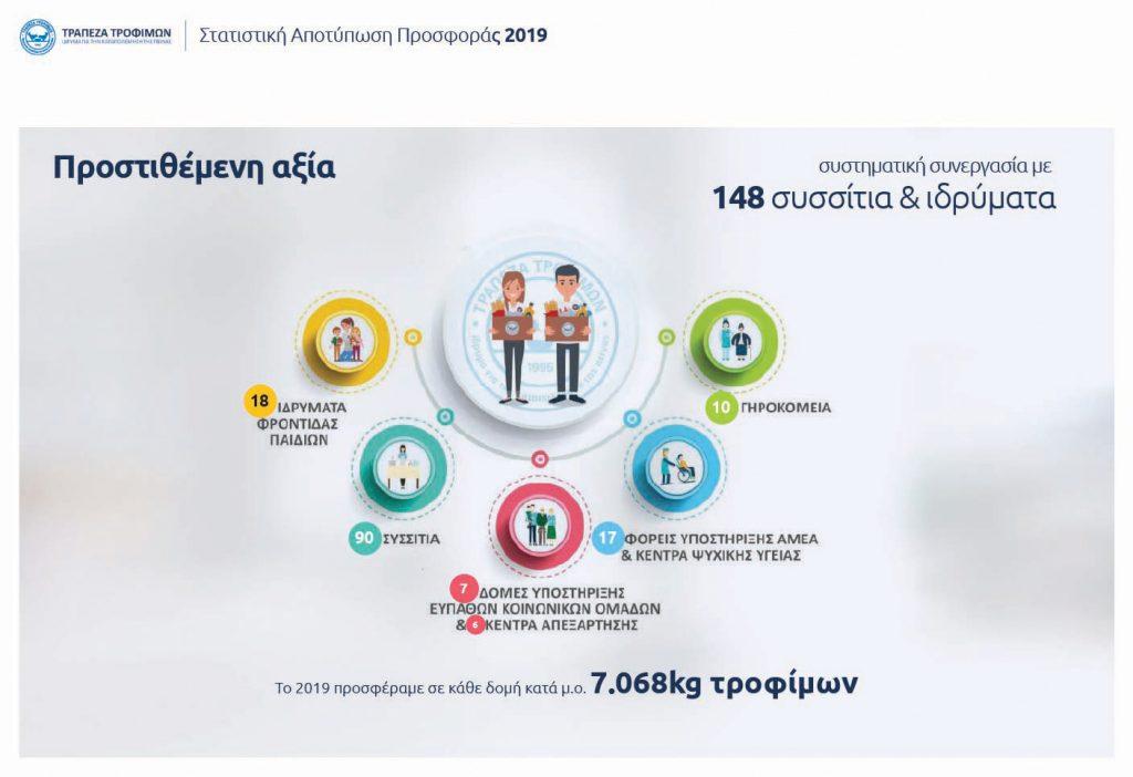 apotiposi-2019-11