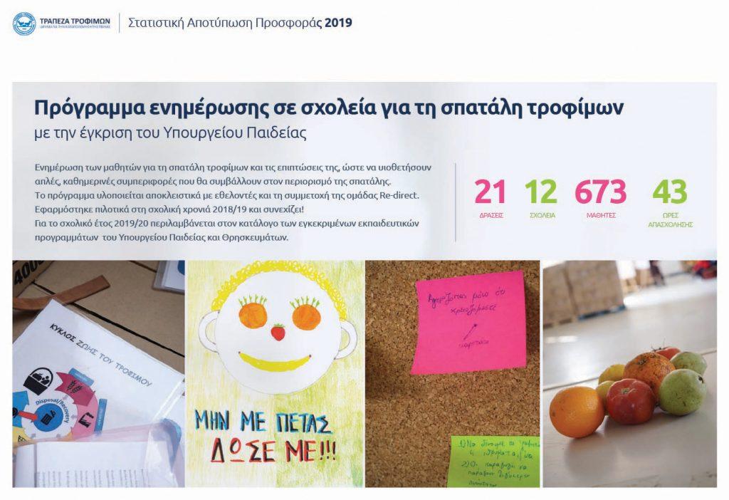 apotiposi-2019-13