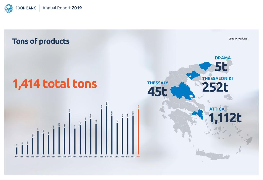 05-food-bank-statistic-2019-eng