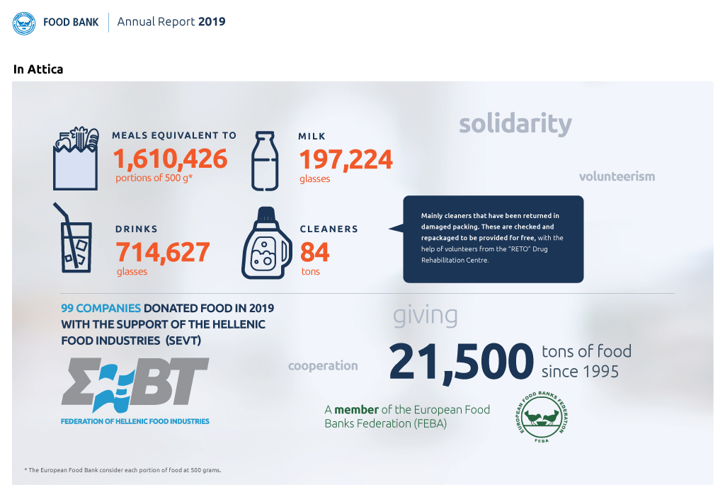 06-food-bank-statistic-2019-eng