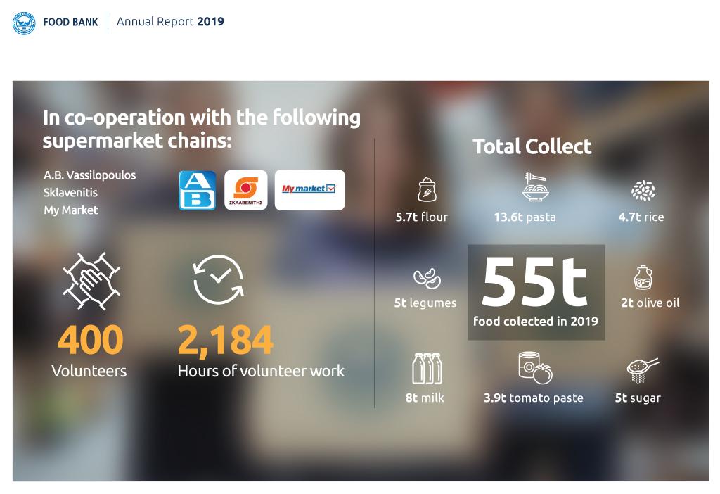 08-food-bank-statistic-2019-eng