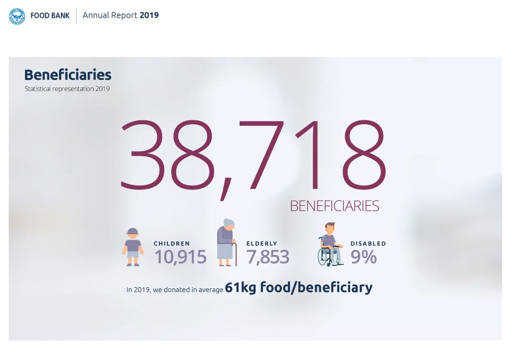09-food-bank-statistic-2019-eng