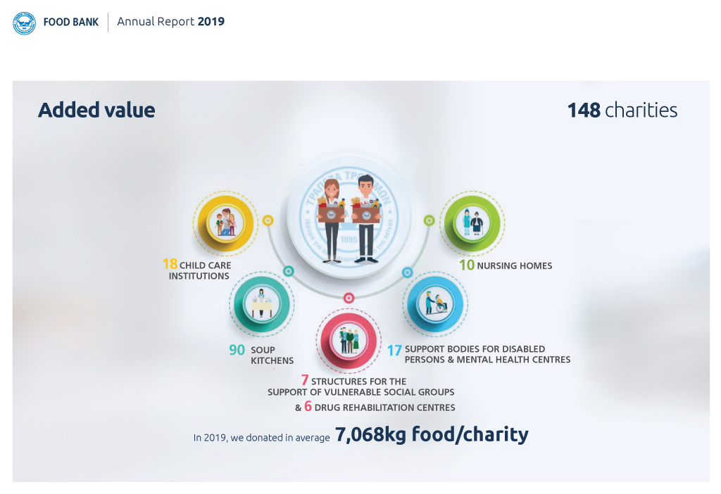 11-food-bank-statistic-2019-eng