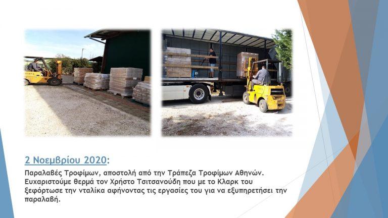 ΤΤ Θεσσαλίας β 6μηνο 2020 (21)
